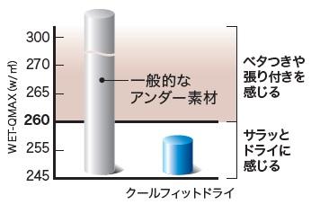 pi%e9%99%90%e5%ae%9a%e6%a9%9f%e8%83%bd2